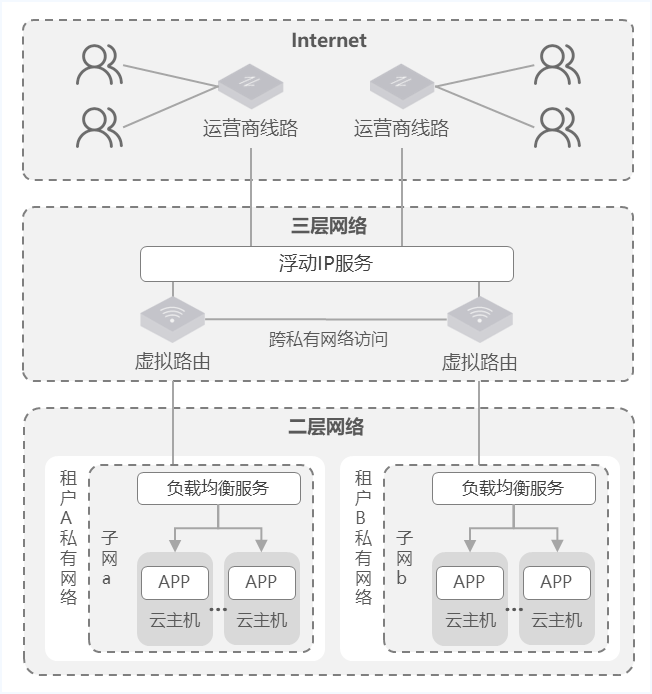 Network-Resources-Overview-1